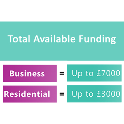 Funding available with digital vouchers