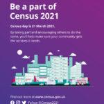Census 2021 poster