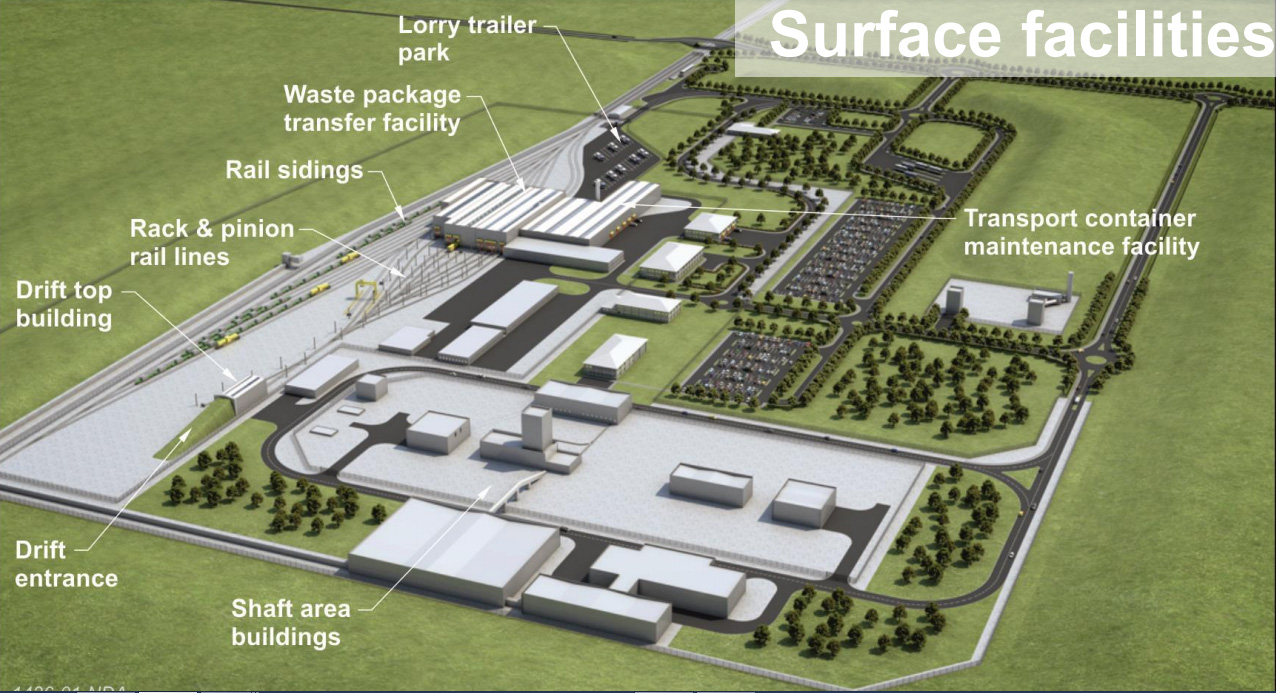 Artists impression of surface facilities of a GCF